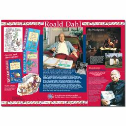 Roald Dahl Author Profile Poster