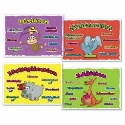 Maths Vocabulary Poster Set