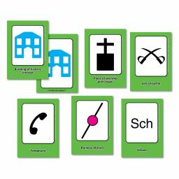 OS Map Symbols Flashcards