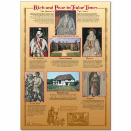 Rich and Poor In Tudor Times Poster & Photopack