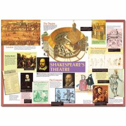 Shakespeare's Theatre Poster