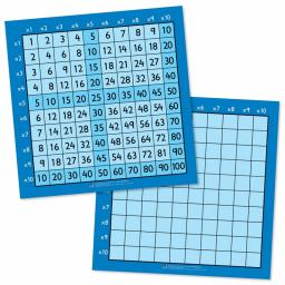 Big Multiplication Grid