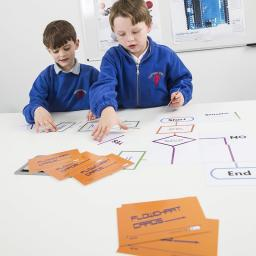 Desktop Planning Kit - Flowchart Sequencing Cards