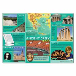 Ancient Greek Ideas Poster & Photopack