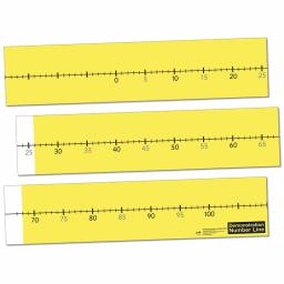 Demonstration Number Line