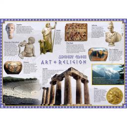 Ancient Greece Poster Set