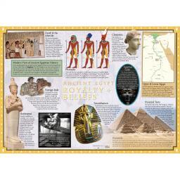 Ancient Egypt Poster Set