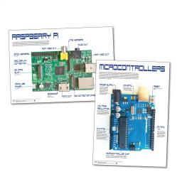 Microcontroller and Raspberry Pi Poster Set