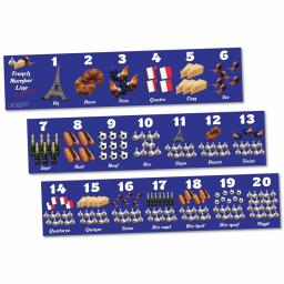French Number Line