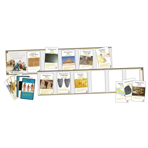 Ancient Egypt Interactive Timeline - Classroom Cards