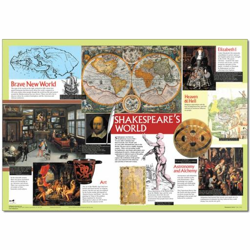 Shakespeare's World Poster