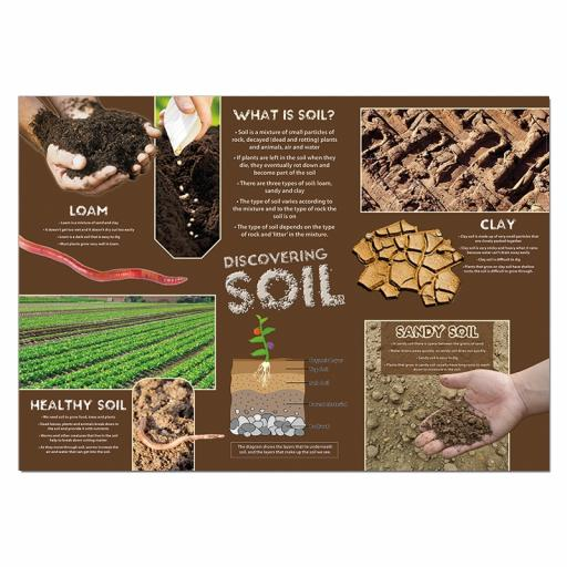 Discovering Soil poster
