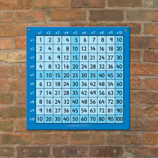 Outdoor Multiplication Grid