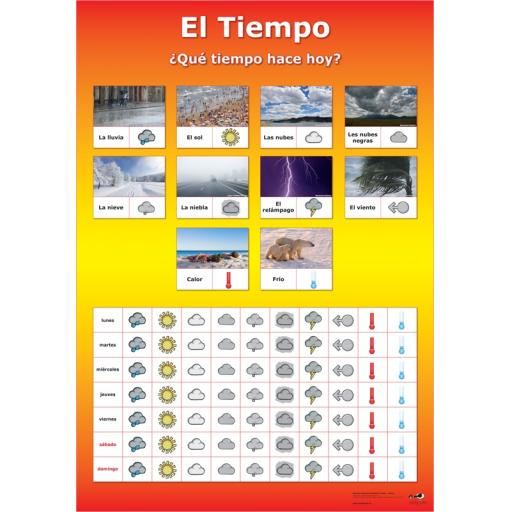 Wipeable Spanish Weather Chart