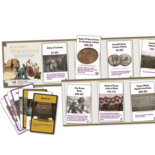 Roman Britain Interactive Timeline - Class Cards