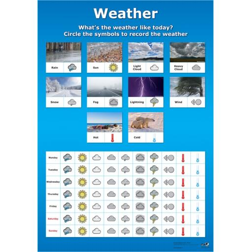 Weather Curriculum Pack