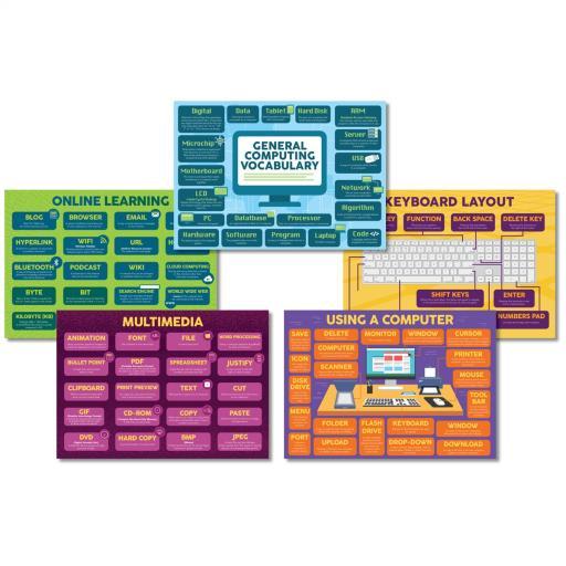 Computing Poster Set