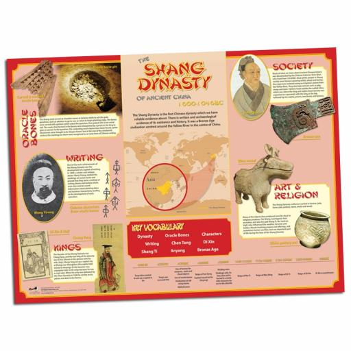 Shang Dynasty poster