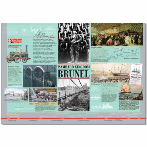 Brunel Poster