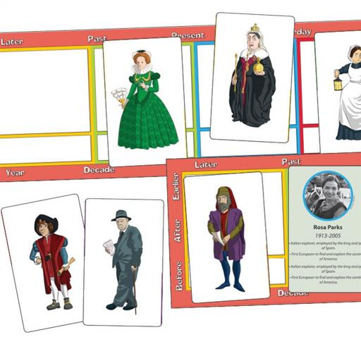 KS1 Significant Individuals Timeline