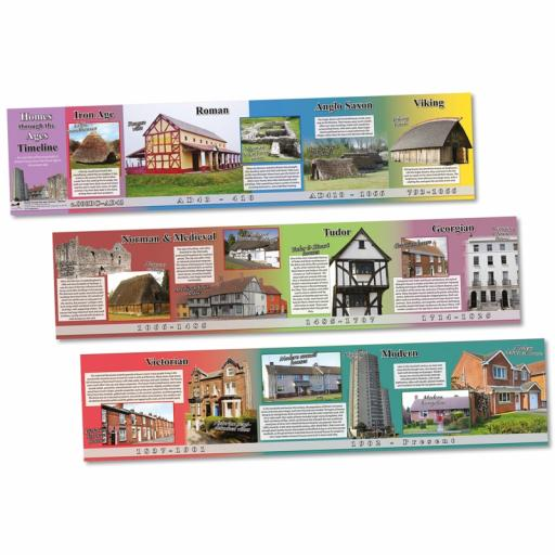 Homes through the Ages Timeline