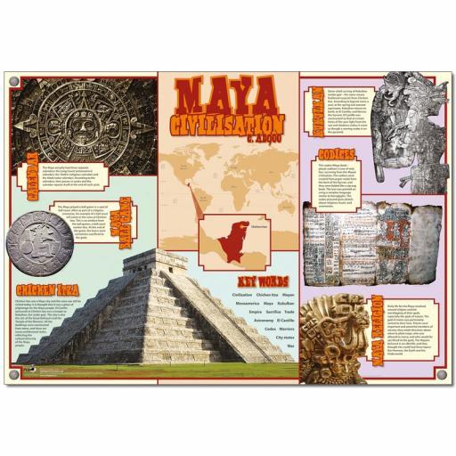 Maya Artefacts Pack