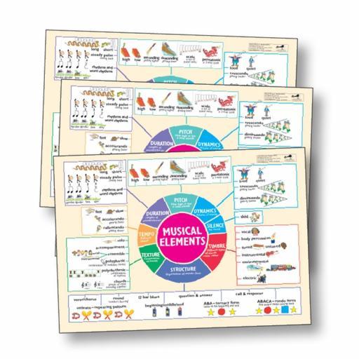 Musical Elements Deskmats