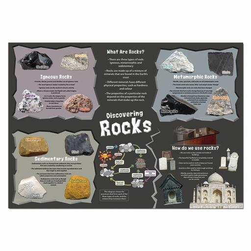 Discovering Rocks poster