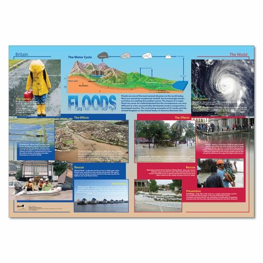 Floods Photopack