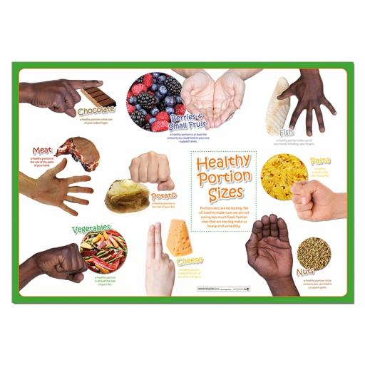 Healthy Portion Sizes poster