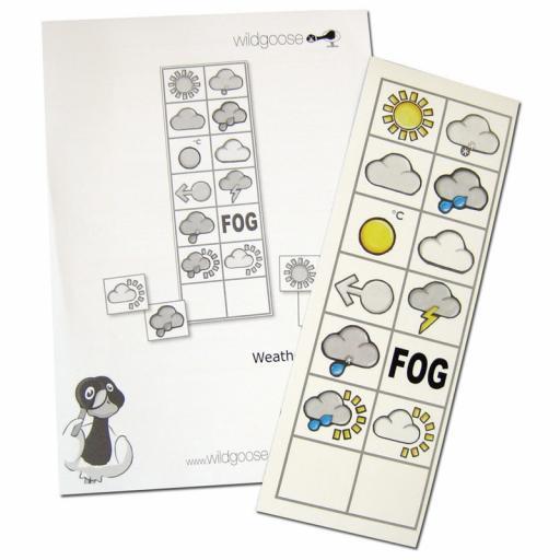 Weather Symbol Magnets
