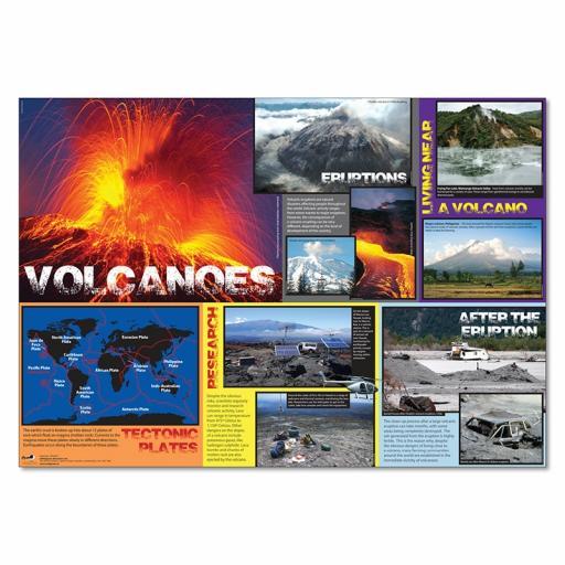 Volcanic Eruptions Poster