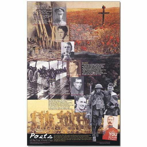 Poets of The First World War Poster
