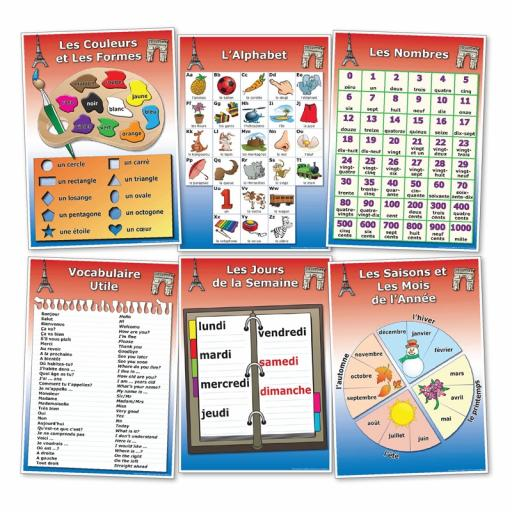 French Vocabulary Poster Bundle