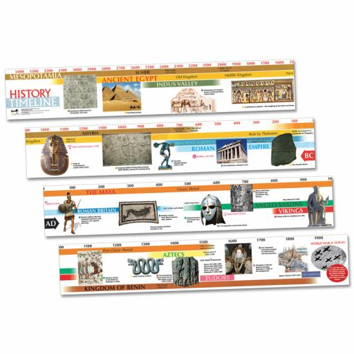 3500BC-AD2000 Timeline