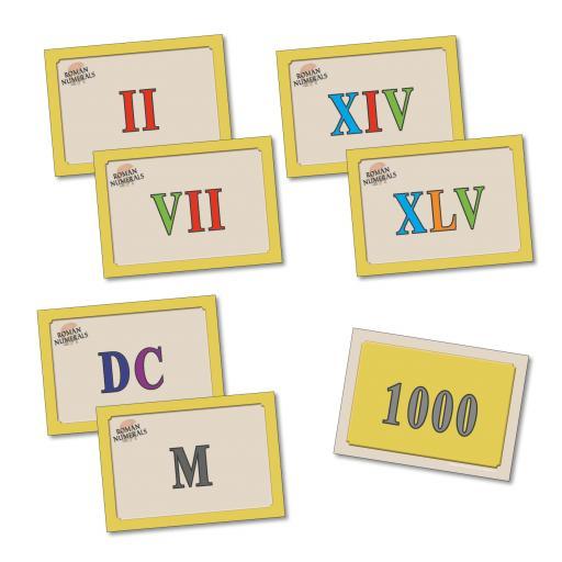 Roman Numerals Cards