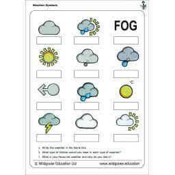 Weather Symbols.jpg