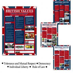 British Values Poster Set