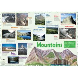 Mountains Poster web.jpg
