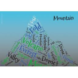 Mountains Word Cloud Poster webx.jpg