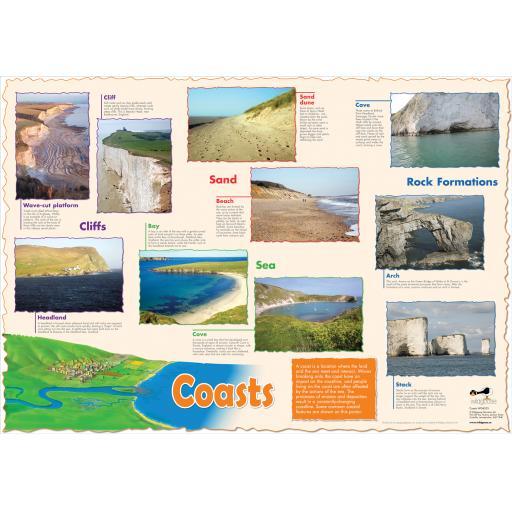 Coasts Poster web imagex.jpg