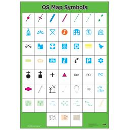 OS Map Symbols Poster Blank.jpg