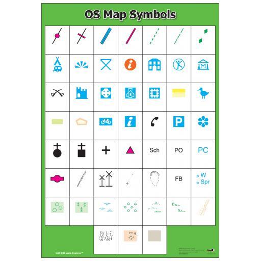 OS_Map_Symbols_Match