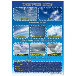 Clouds Poster.jpg