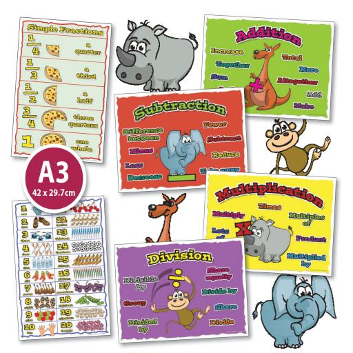 Simple Maths Vocabulary Poster Set