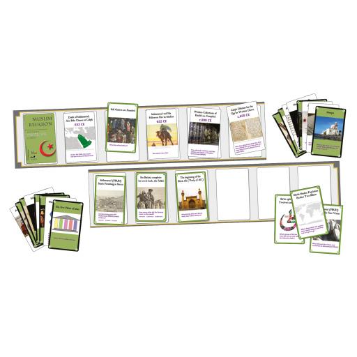 Muslim Religion Interactive Timeline Cards
