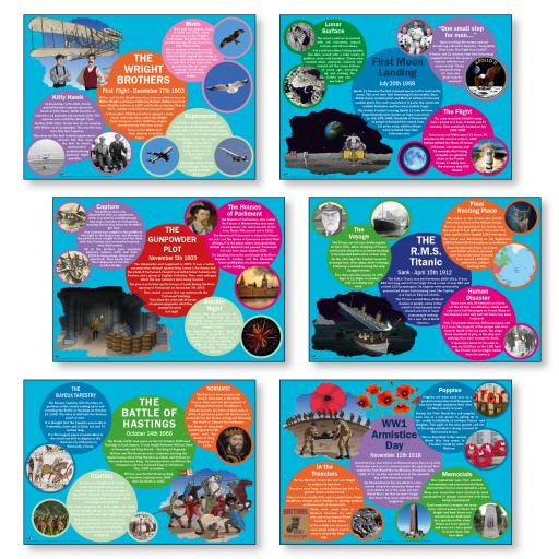 KS1 Significant Events Poster Set